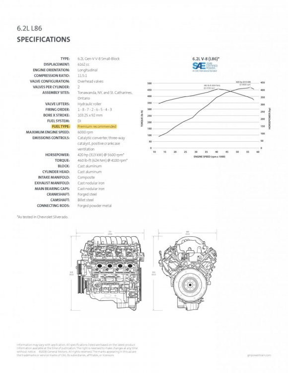 344884979_gm-powertrain-6.2-l-l86-engine-features-specifications__2.thumb.jpg.f09c9c7cba829cf125579fea02f8c441.jpg